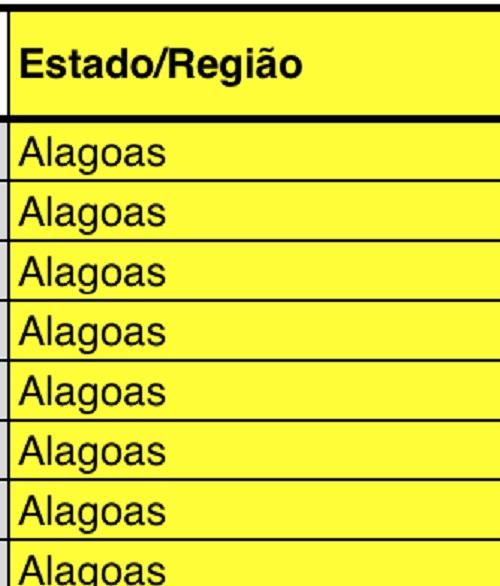 Coluna Estado/Região